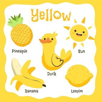 Żółte przedmioty i zestaw słów słownictwa