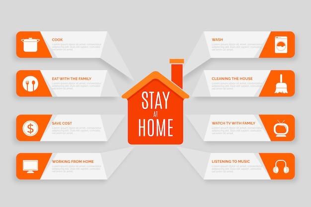 Zostań w domu infografiki