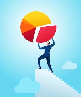Zrób krok łączący wyniki biznesowe