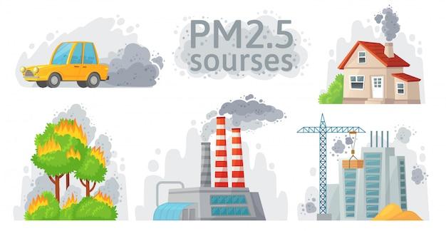 Źródło zanieczyszczenia powietrza. ilustracja pyłu pm 2,5, brudne środowisko i zanieczyszczone powietrze źródła infografika