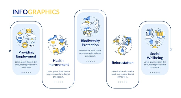Zrównoważenie emisji dwutlenku węgla szablon infografikę. elementy projektu zarysu prezentacji poprawiające zdrowie.