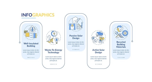 Zrównoważona architektura infografika ilustracja szablon