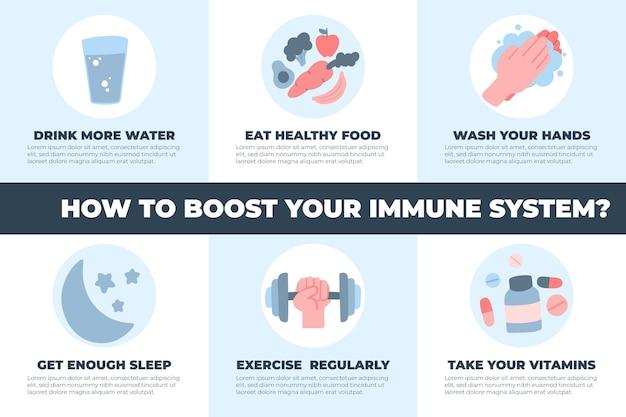 Zwiększ infografikę układu odpornościowego