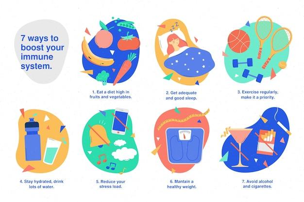 Zwiększ swój układ odpornościowy - infografika
