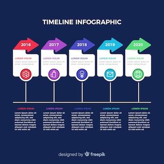 Zwiększenie inforgraphic rocznej osi czasu