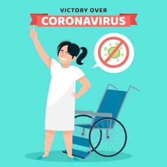 Zwycięstwo nad koronawirusem