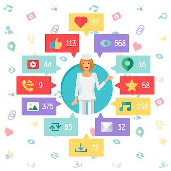 Życie internetowe lekarza lub pielęgniarki