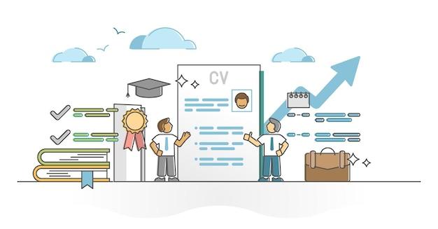 Życiorys cv dotyczący koncepcji zarysu edukacji kandydata i doświadczenia zawodowego.