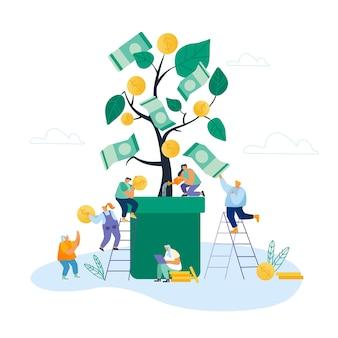 Zysk finansowy i koncepcja inwestycji