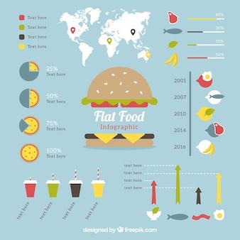 Żywność infografika szablon z hamburgera i mapa świata