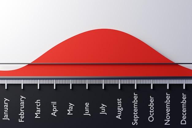 3d ilustracja poziomej skali z nazwami miesięcy i czerwonym wykresem.