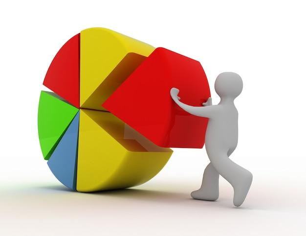3d ludzie - mężczyzna, osoba z kolorowym wykresem kołowym