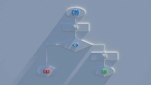 3d render schematu blokowego. etapy algorytmu. sposoby pracy.