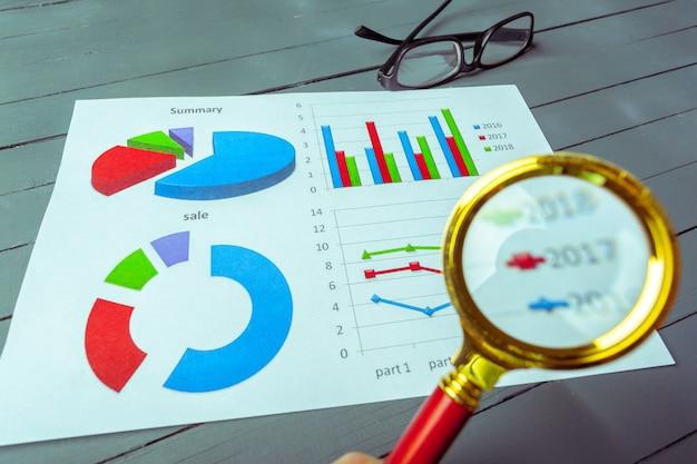Analiza wykresów graficznych