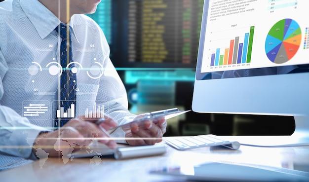Analiza wyników biznesowych