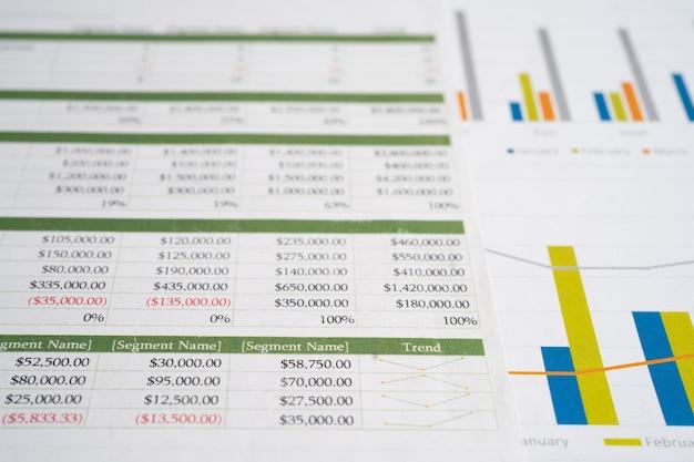 Arkusz kalkulacyjny papier stołowy z wykresem rozwój finansów konto bankowe