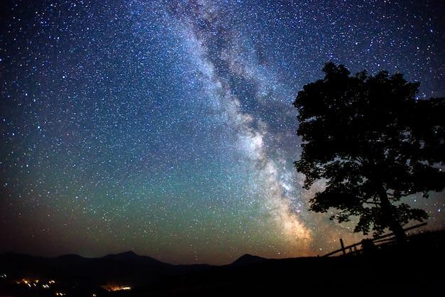 Astrofotografia z głębokiego nieba