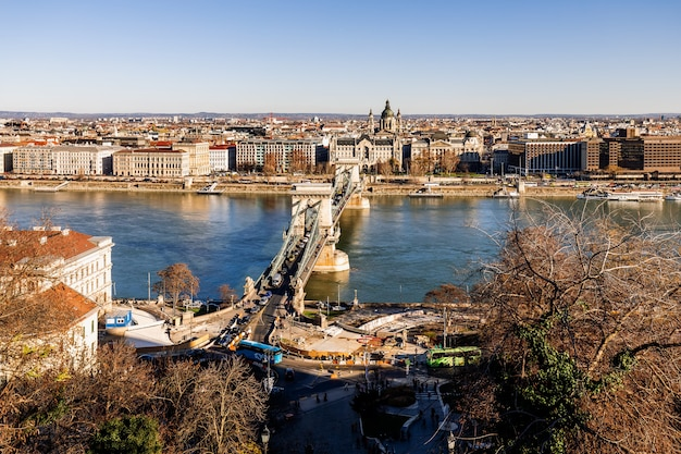 Atrakcje miasta budapeszt