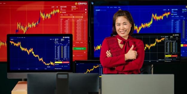 Azjatycka kobieta udany profesjonalny broker trader inwestor stoisko uśmiech skrzyżowane ramię pokaż kciuk w górę spójrz na kamerę na przednim ekranie komputera z analizą wykresu kryptowaluty akcji i bitcoinów.