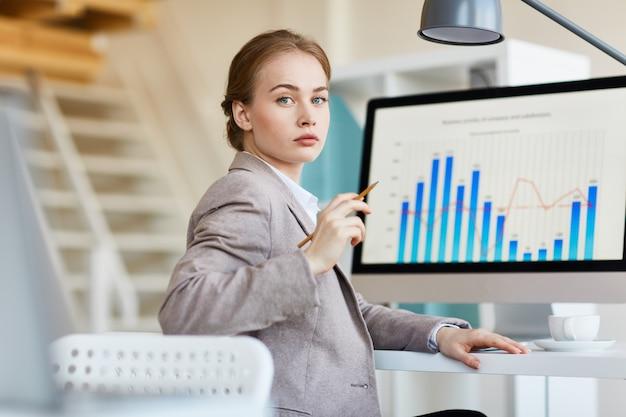Badania biznesowe