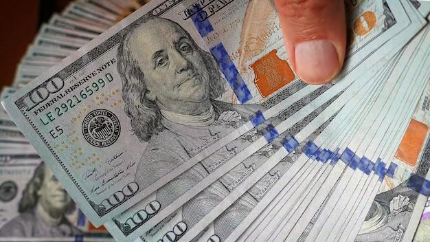 Banknoty 100 usd
