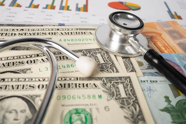 Banknoty stetoskop i dolar amerykański na papierze milimetrowym lub wykresowym.
