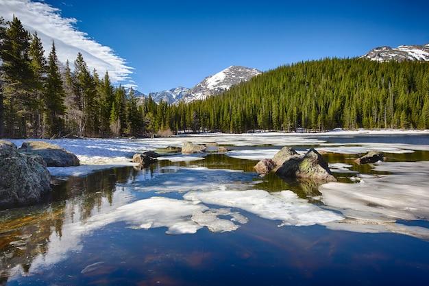 Bear lake w rocky mountain national park