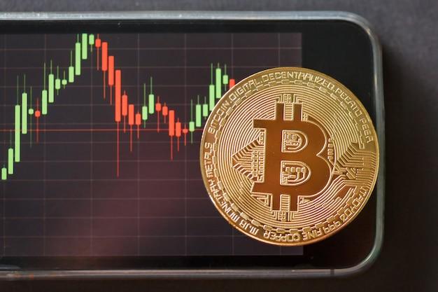 Bitcoin złota moneta i tło wykresu.