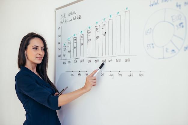 Biznes kobieta pokazuje prezentację na magnetycznym biurku
