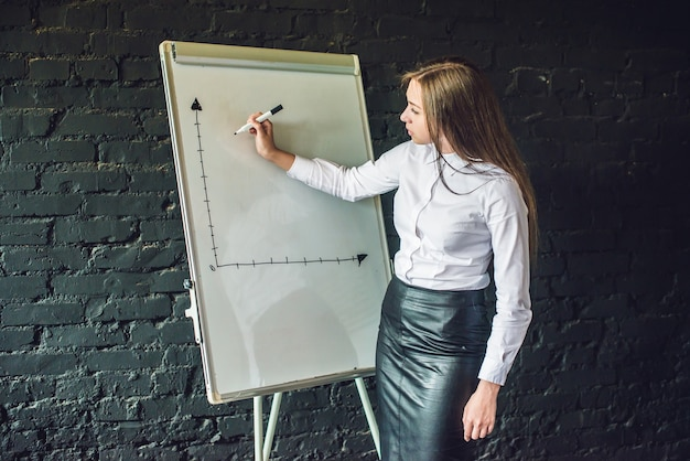 Biznes, spotkanie i edukacja - bizneswoman z flipchartem w biurze