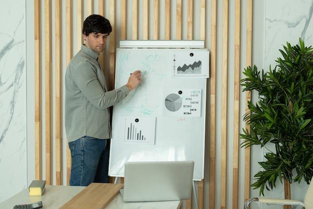 Biznesmen w koszuli pisze na tablicy markerem podczas rozmowy z kolegami w biurze, podczas gdy pracownicy biura i menedżerowie uważnie słuchają go w biurze