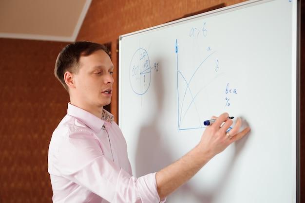 Biznesmen wyjaśnia z białą deską