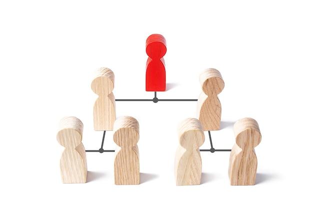 Biznesowa hierarchia pracowników w systemie firmowym optymalizacja i wysoka efektywność pracy minimalizacja kosztów i biurokracji