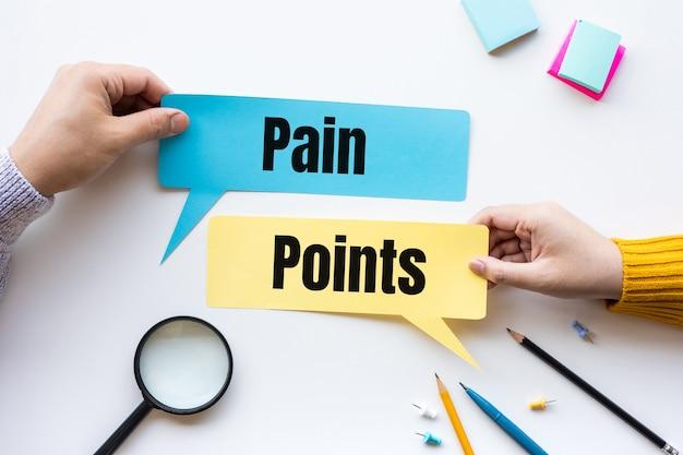 Biznesowy punkt bólu i koncepcje marketingowe. plan i strategia