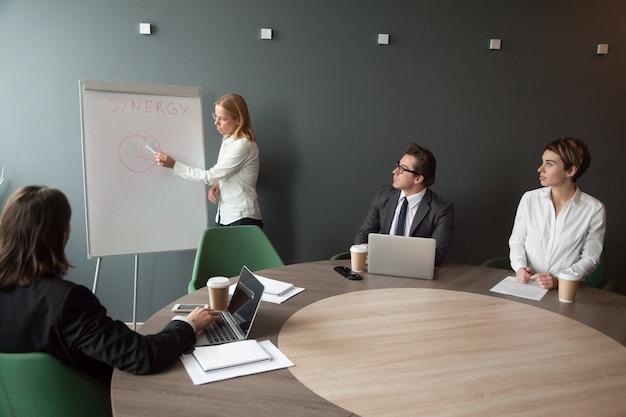 Bizneswoman daje prezentaci przy korporacyjnym drużynowym spotkaniem w nowożytnym biurze