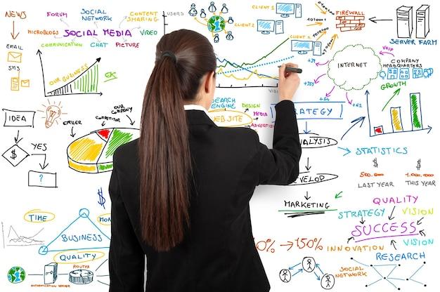 Bizneswoman narysować nowoczesny biznes koncepcja za pomocą pióra