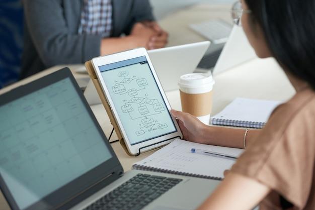 Bizneswoman planowania strategii biznesowej