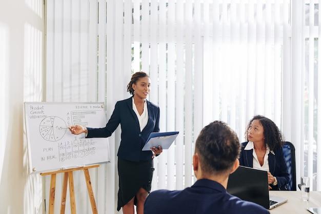Bizneswoman pokazuje schemat kolegom