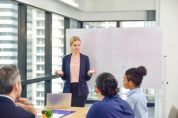 Bizneswomany przedstawiają projekt biznesowy z menedżerem i zespołem biznesowym w sali konferencyjnej