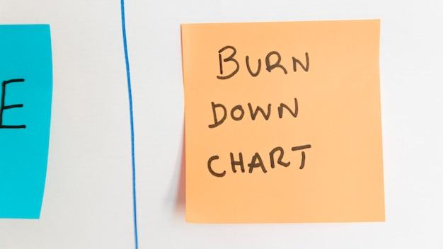 Bliska karteczkę z motywacyjnym komunikatem