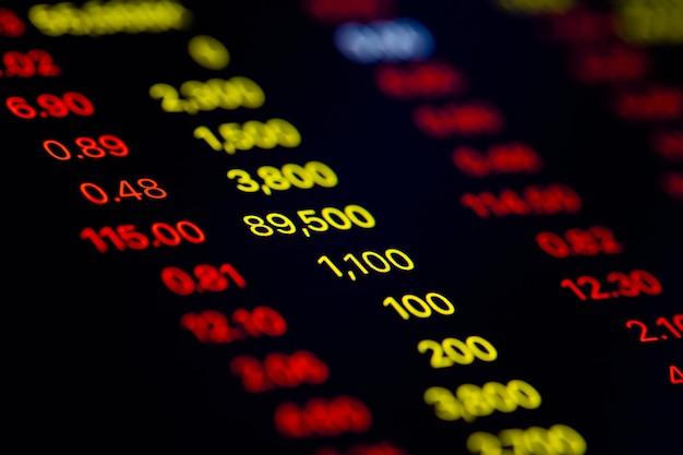 Bliska strzał na ekranie cyfrowym wartości danych dotyczących zmian na giełdzie i wahań cen zysku lub straty