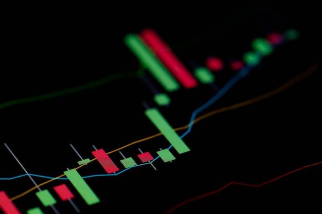 Bliska strzał na ekranie cyfrowym wykres świecowy przedstawiający zmiany na giełdzie i wahania cen zysku lub straty
