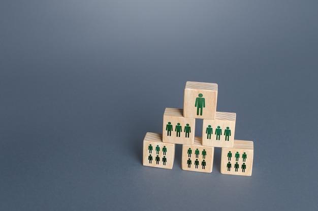 Bloki z ludźmi zbudowanymi w trójkącie lider systemu konformizmu podporządkowany zarządzanie personelem