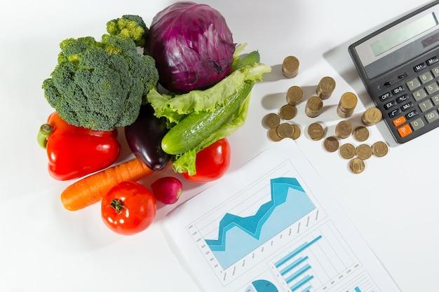 Brak pieniędzy na warzywa, reklama społeczna. zdrowa organiczna kompozycja żywności na stosie monet