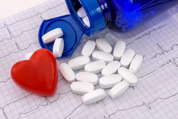 Butelka z pigułkami i strzykawkami na kardiogramie