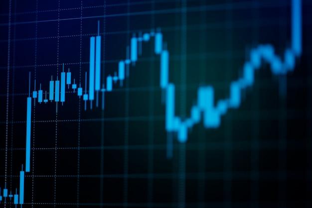Cena wykresu giełdy