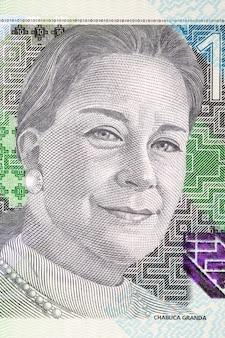 Chabuca granda portret z peruwiańskich pieniędzy