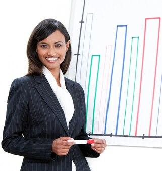Charyzmatyczny bizneswoman robi prezentaci