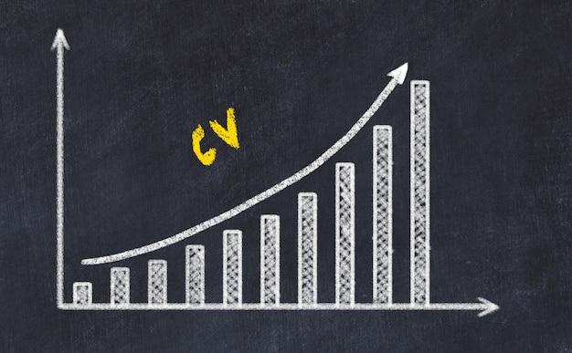 Czarna tablica kredowa z rysunkiem rosnącego wykresu biznesowego ze strzałką i napisem