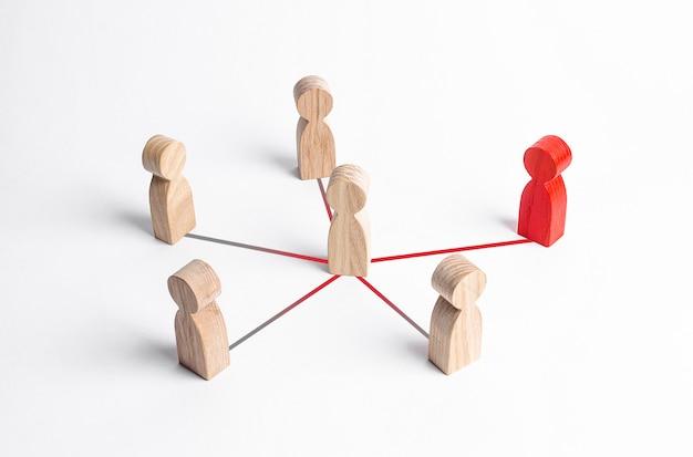 Czerwona postać osoby rozpowszechnia swoje pomysły lub wpływy poprzez osobę i jej przyjaciół